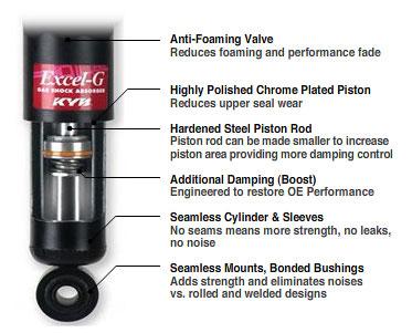 shock absorbers kayaba shock absorbers excel g